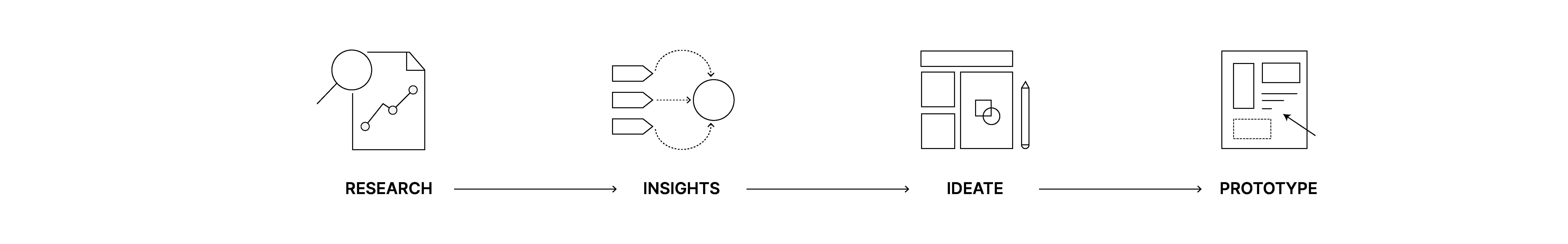 Design-Process-Wynn-04