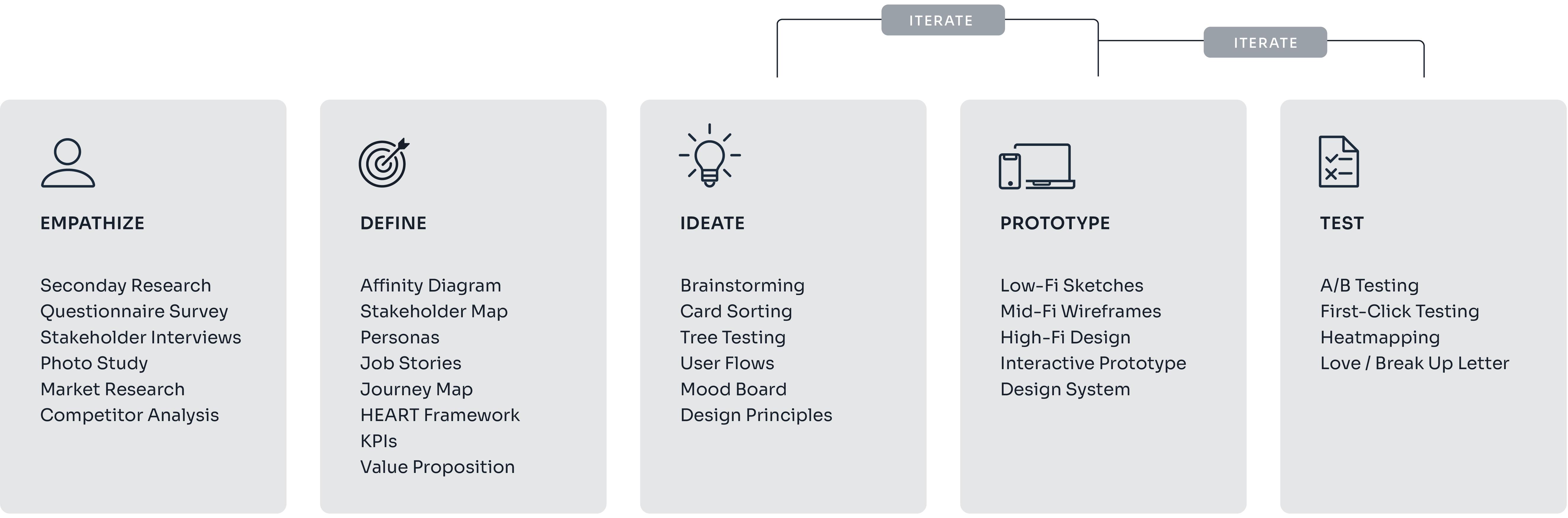 Design-Framework